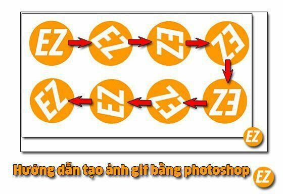 tạo ảnh gif bằng photoshop