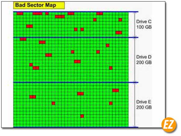 bản đồ bad sector