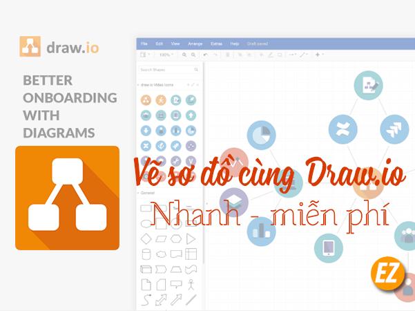 Draw.io vẽ sơ đồ miễn phí online nhanh chóng