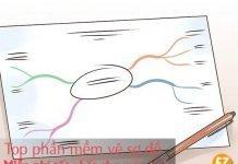 Top phần mềm vẽ sơ đồ cho máy tính miễn phí tốt nhất